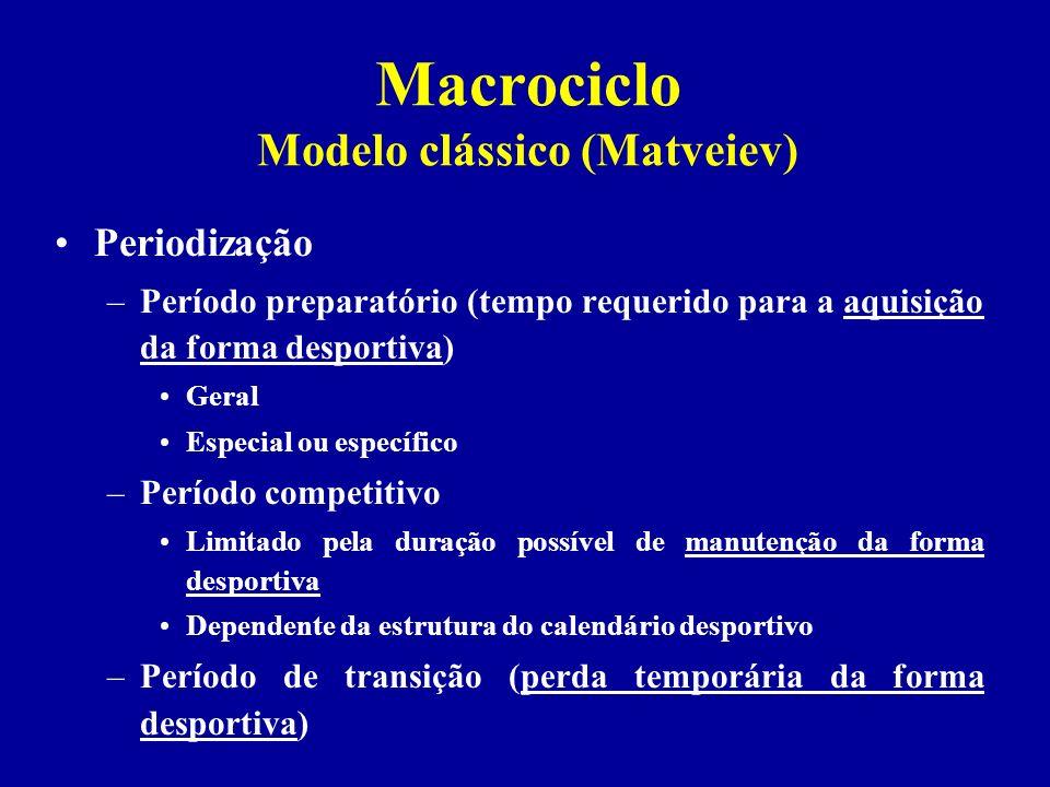 Macrociclo Modelo clássico (Matveiev)