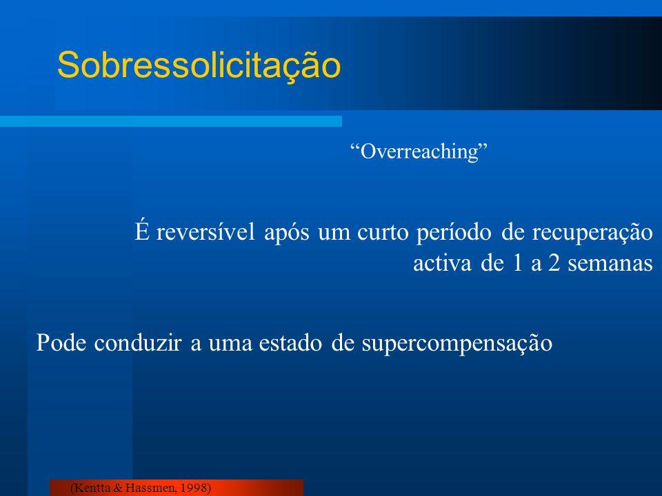 Sobressolicitação Overreaching É reversível após um curto período de recuperação activa de 1 a 2 semanas.