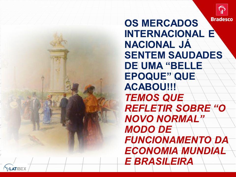 OS MERCADOS INTERNACIONAL E NACIONAL JÁ SENTEM SAUDADES DE UMA BELLE EPOQUE QUE ACABOU!!!