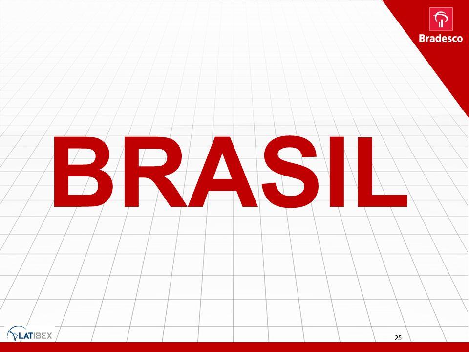 BRASIL 25