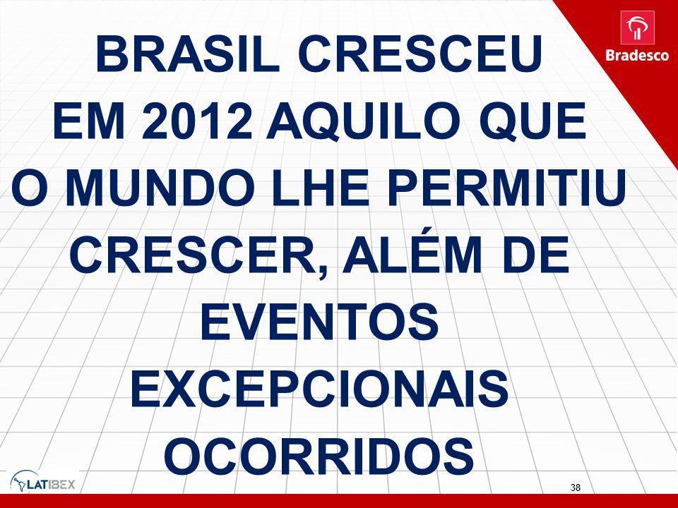 BRASIL CRESCEU EM 2012 AQUILO QUE O MUNDO LHE PERMITIU CRESCER, ALÉM DE EVENTOS EXCEPCIONAIS OCORRIDOS