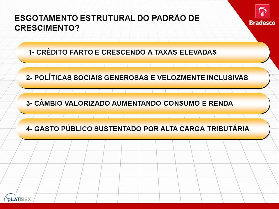 ESGOTAMENTO ESTRUTURAL DO PADRÃO DE CRESCIMENTO