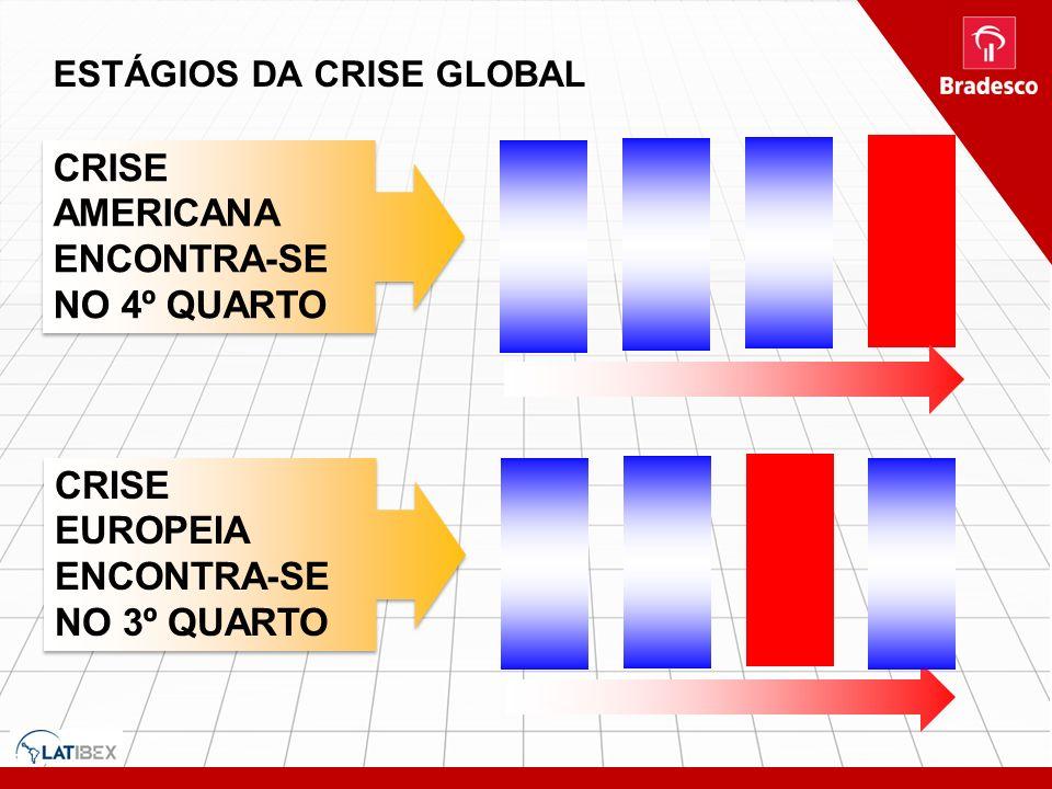 CRISE AMERICANA ENCONTRA-SE NO 4º QUARTO