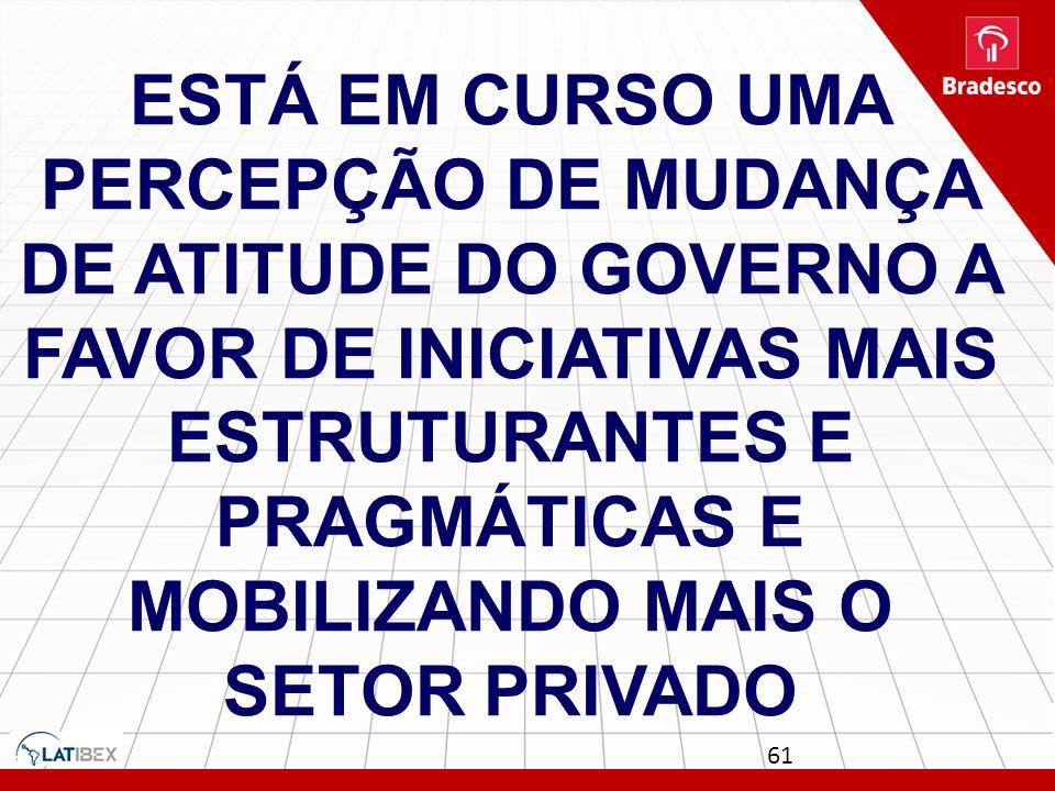 Está em curso uma percepção de mudança de atitude do governo a favor de iniciativas mais estruturantes e pragmáticas E MOBILIZANDO MAIS O SETOR PRIVADO