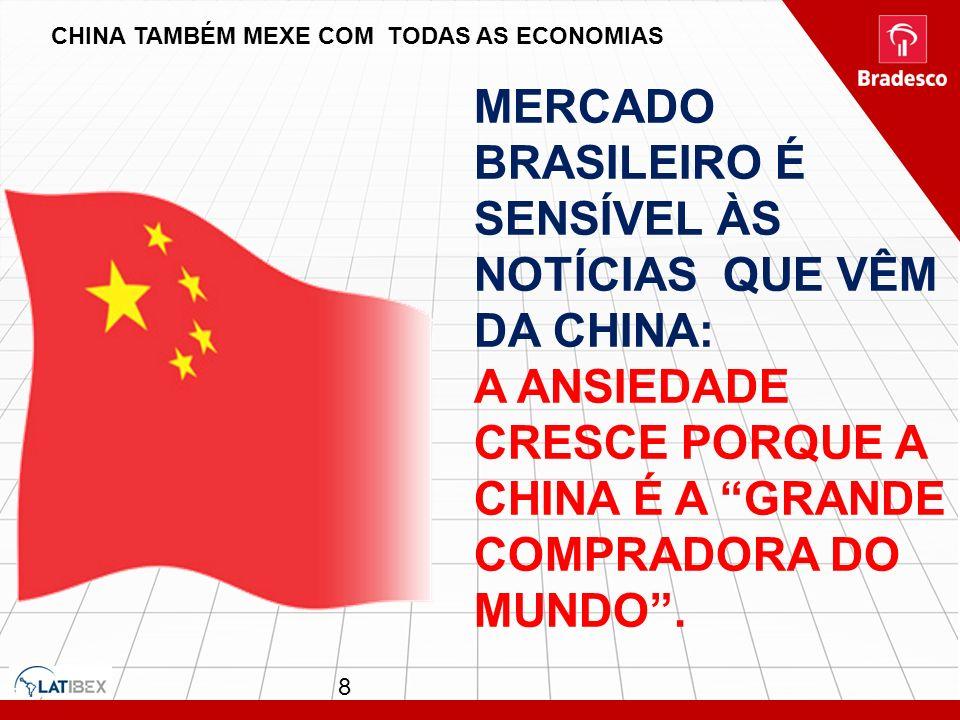 CHINA TAMBÉM MEXE COM TODAS AS ECONOMIAS