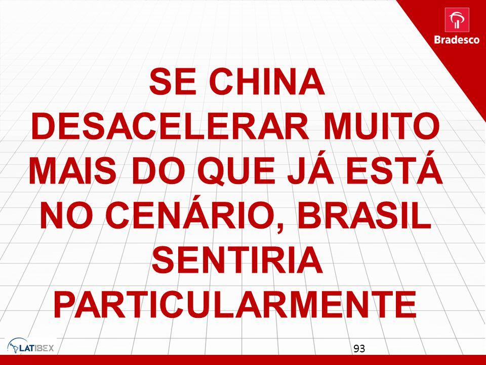 Se CHINA DESACELERAR MUITO MAIS DO QUE JÁ ESTÁ NO CENÁRIO, BRASIL SENTIRIA PARTICULARMENTE