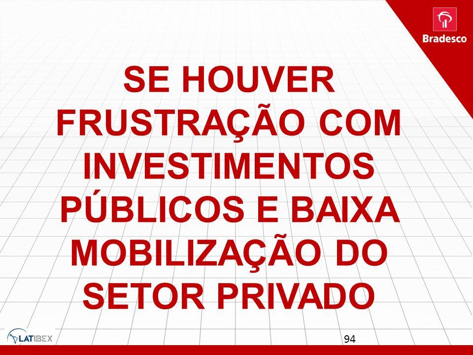 Se HOUVER FRUSTRAÇÃO COM INVESTIMENTOS PÚBLICOS E BAIXA MOBILIZAÇÃO DO SETOR PRIVADO