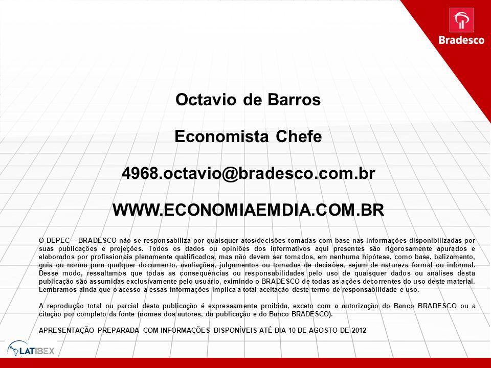 Octavio de Barros Economista Chefe 4968.octavio@bradesco.com.br