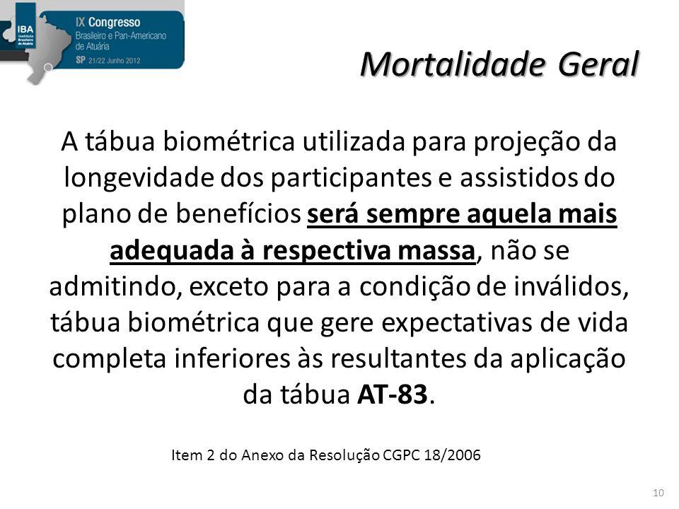 Item 2 do Anexo da Resolução CGPC 18/2006