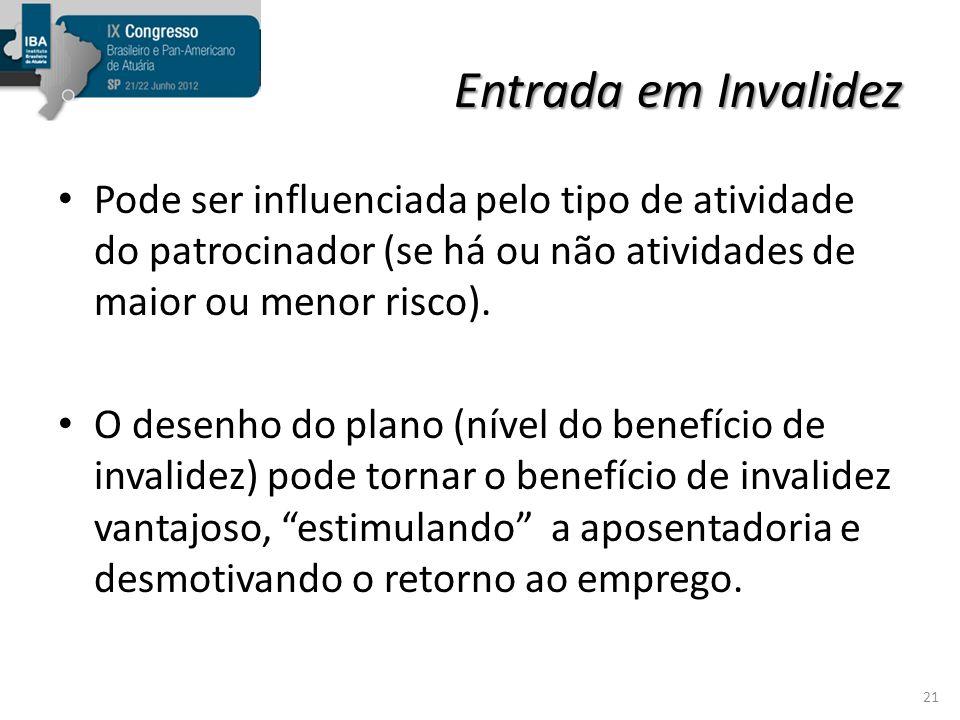 Entrada em Invalidez Pode ser influenciada pelo tipo de atividade do patrocinador (se há ou não atividades de maior ou menor risco).