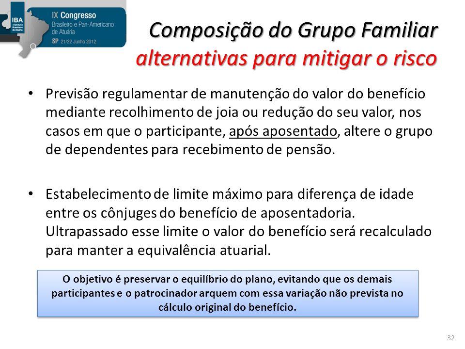 Composição do Grupo Familiar alternativas para mitigar o risco