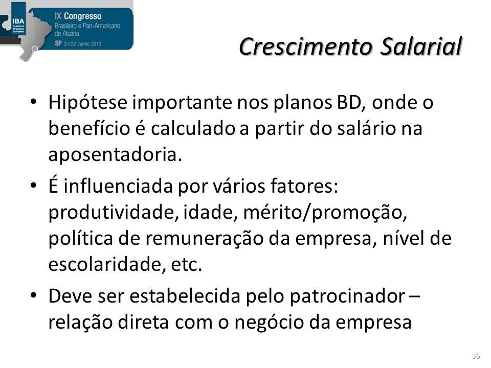Crescimento Salarial Hipótese importante nos planos BD, onde o benefício é calculado a partir do salário na aposentadoria.