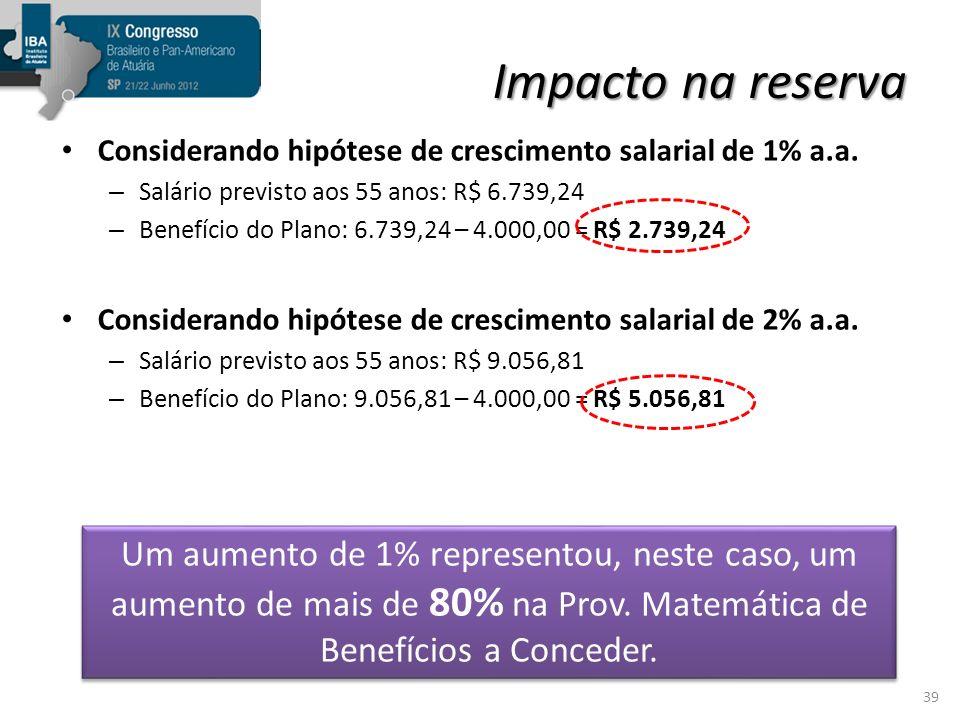 Impacto na reserva Considerando hipótese de crescimento salarial de 1% a.a. Salário previsto aos 55 anos: R$ 6.739,24.