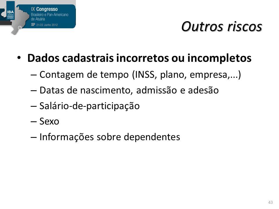 Outros riscos Dados cadastrais incorretos ou incompletos