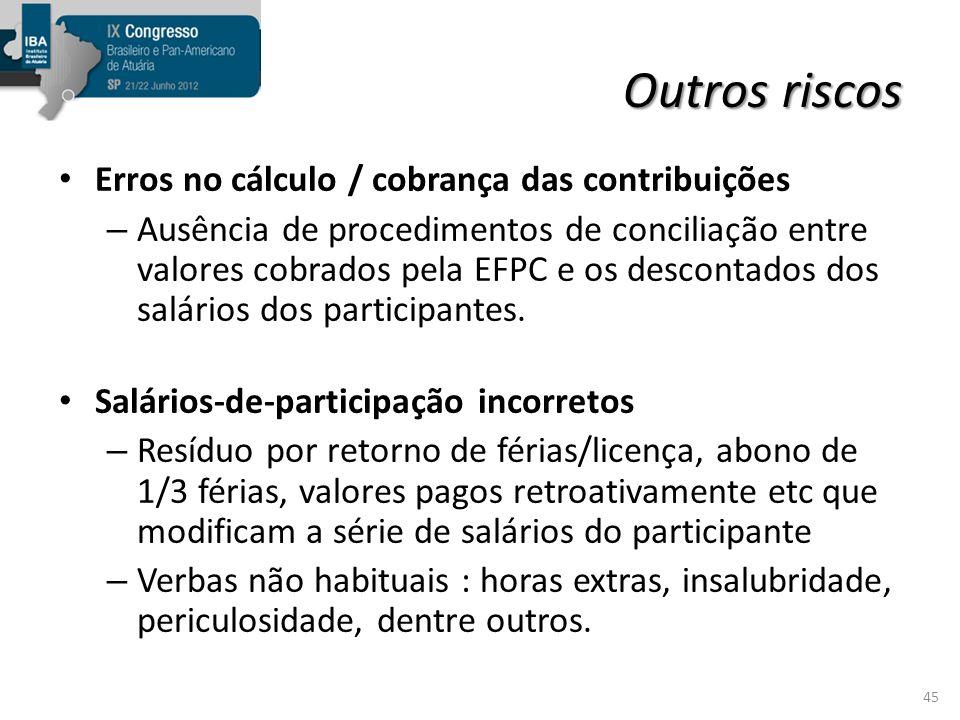 Outros riscos Erros no cálculo / cobrança das contribuições