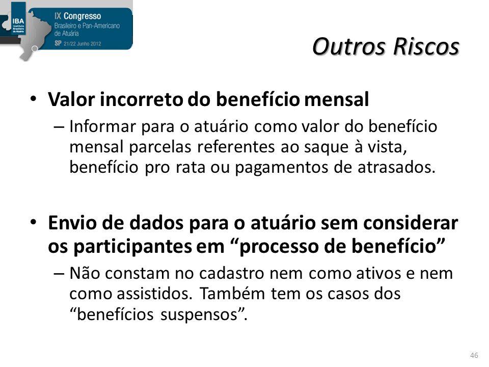 Outros Riscos Valor incorreto do benefício mensal