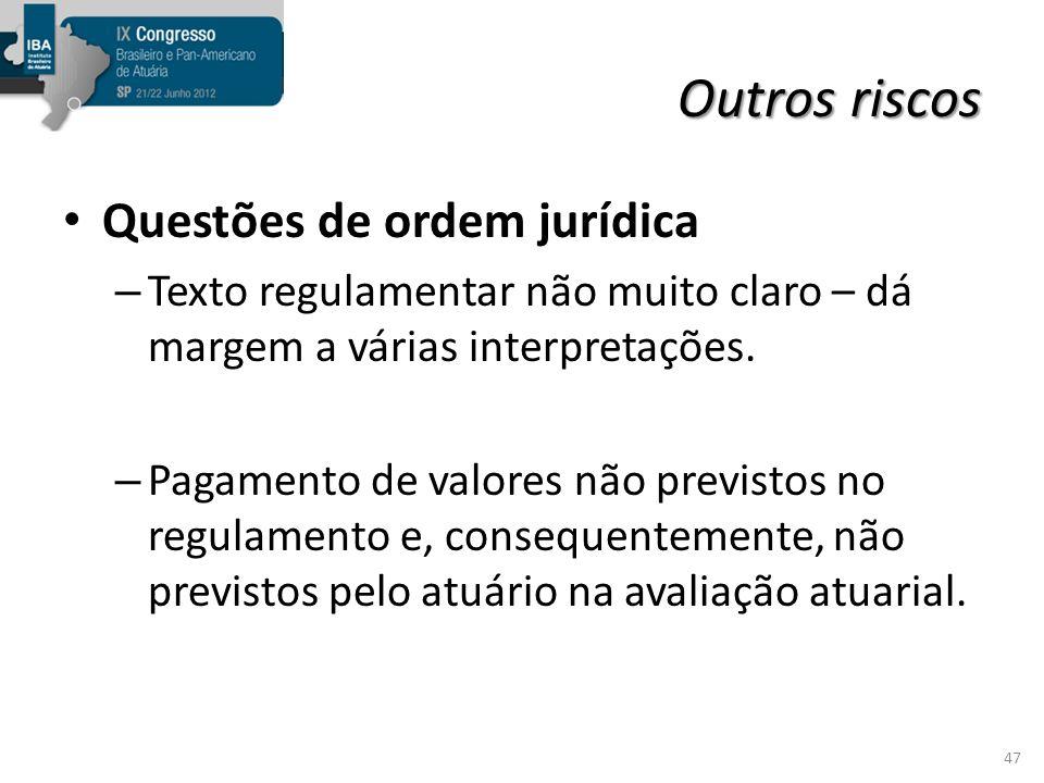 Outros riscos Questões de ordem jurídica