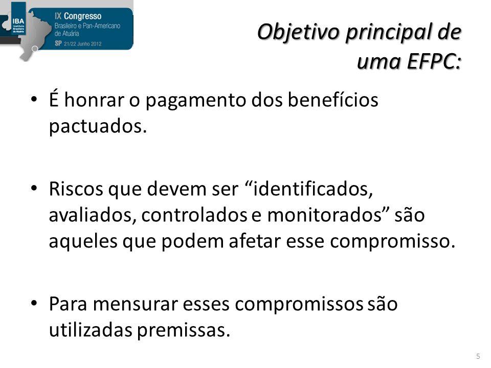 Objetivo principal de uma EFPC: