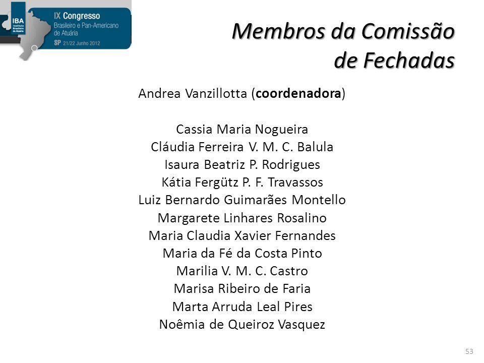 Membros da Comissão de Fechadas