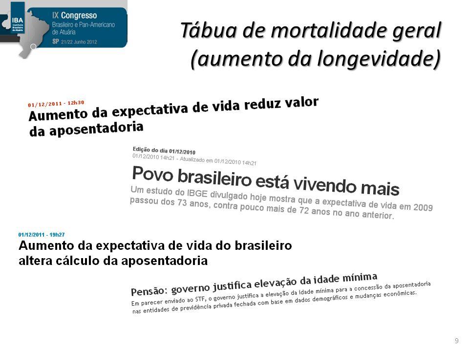 Tábua de mortalidade geral (aumento da longevidade)