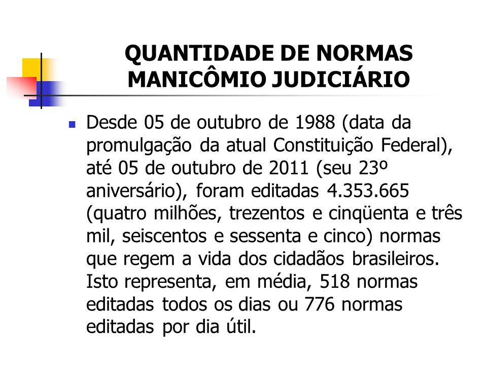 QUANTIDADE DE NORMAS MANICÔMIO JUDICIÁRIO