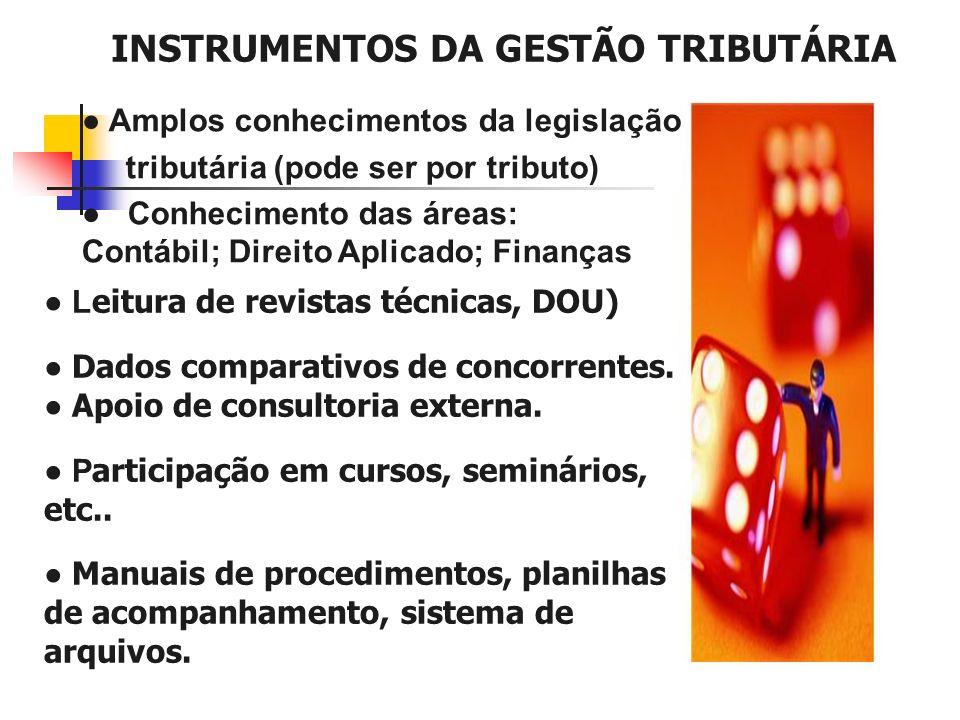 INSTRUMENTOS DA GESTÃO TRIBUTÁRIA