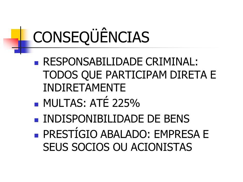CONSEQÜÊNCIAS RESPONSABILIDADE CRIMINAL: TODOS QUE PARTICIPAM DIRETA E INDIRETAMENTE. MULTAS: ATÉ 225%