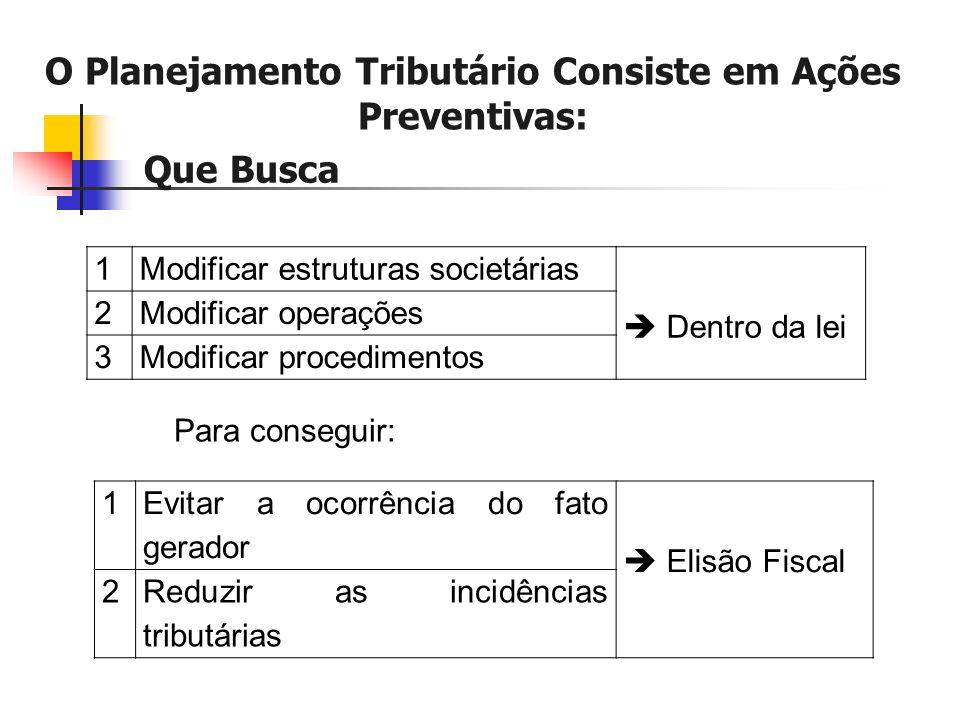 O Planejamento Tributário Consiste em Ações Preventivas:
