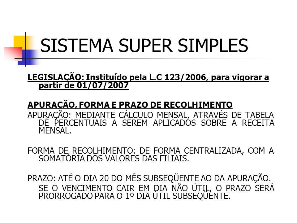 SISTEMA SUPER SIMPLES LEGISLAÇÃO: Instituído pela L.C 123/2006, para vigorar a partir de 01/07/2007.