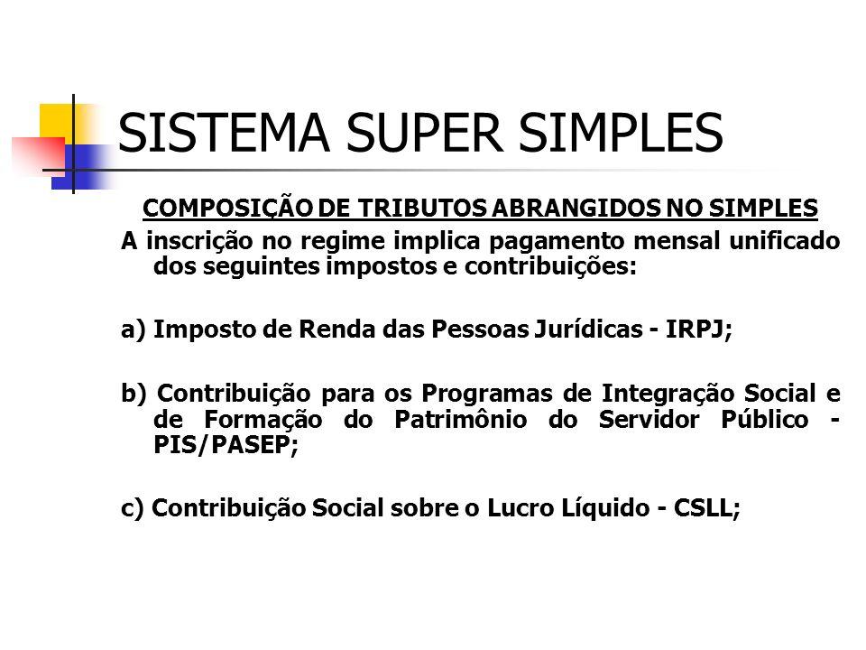 COMPOSIÇÃO DE TRIBUTOS ABRANGIDOS NO SIMPLES
