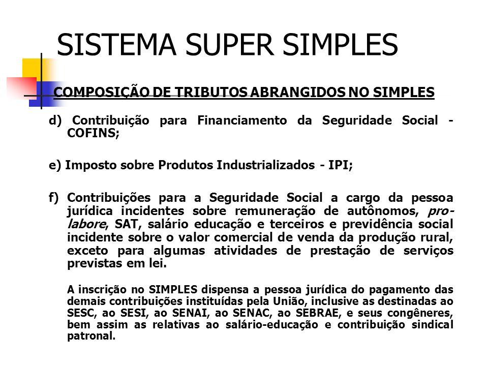 SISTEMA SUPER SIMPLES COMPOSIÇÃO DE TRIBUTOS ABRANGIDOS NO SIMPLES. d) Contribuição para Financiamento da Seguridade Social - COFINS;