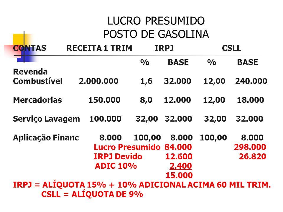 LUCRO PRESUMIDO POSTO DE GASOLINA