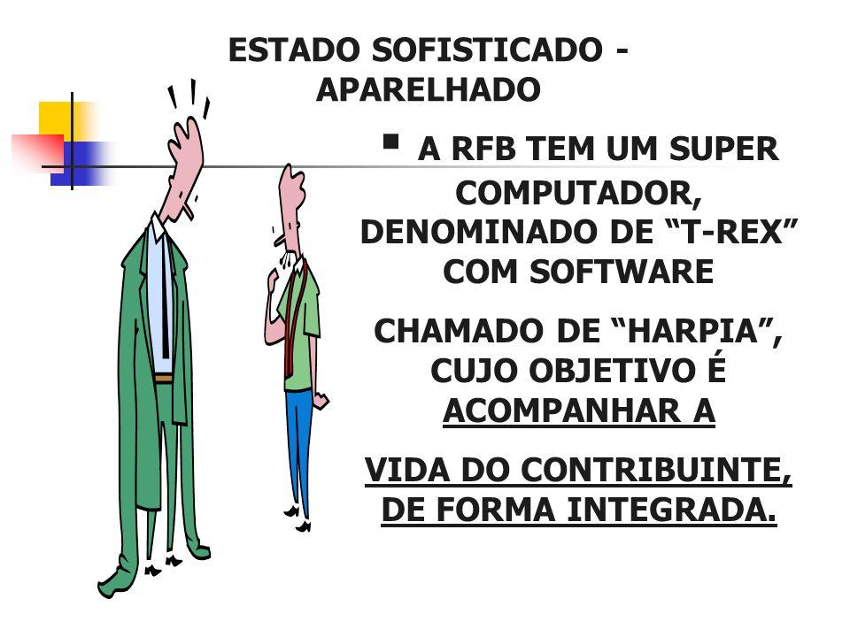 A RFB TEM UM SUPER COMPUTADOR, DENOMINADO DE T-REX COM SOFTWARE
