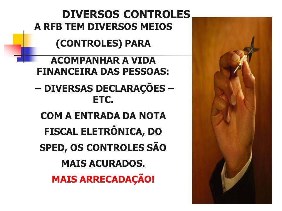 DIVERSOS CONTROLES A RFB TEM DIVERSOS MEIOS (CONTROLES) PARA