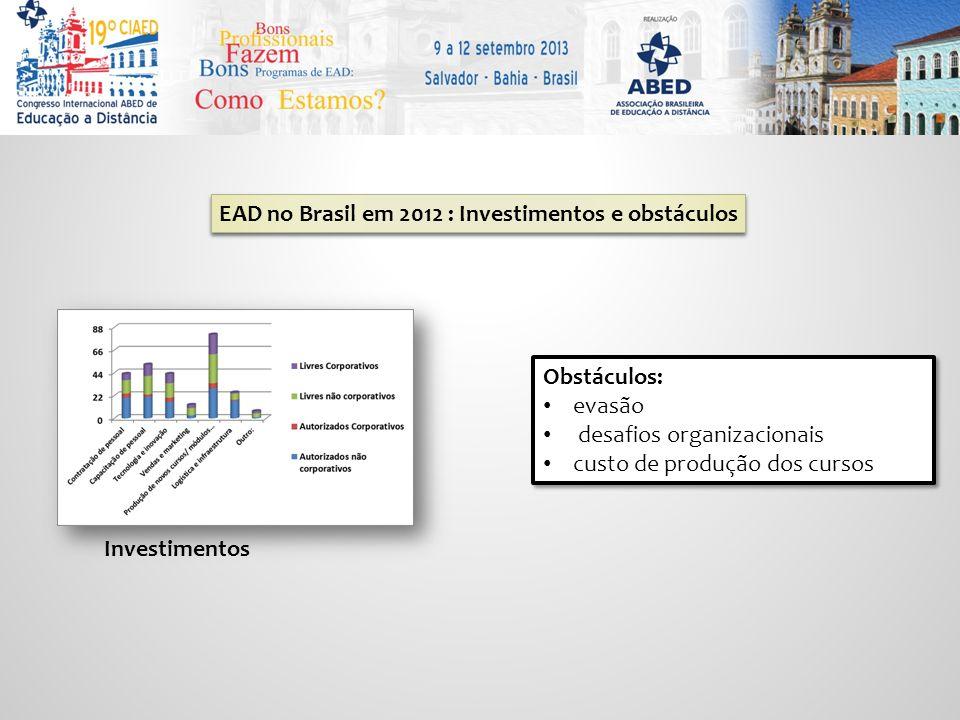 EAD no Brasil em 2012 : Investimentos e obstáculos