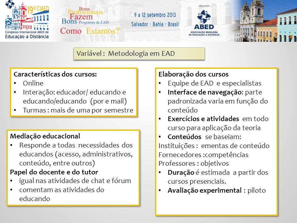 Variável : Metodologia em EAD
