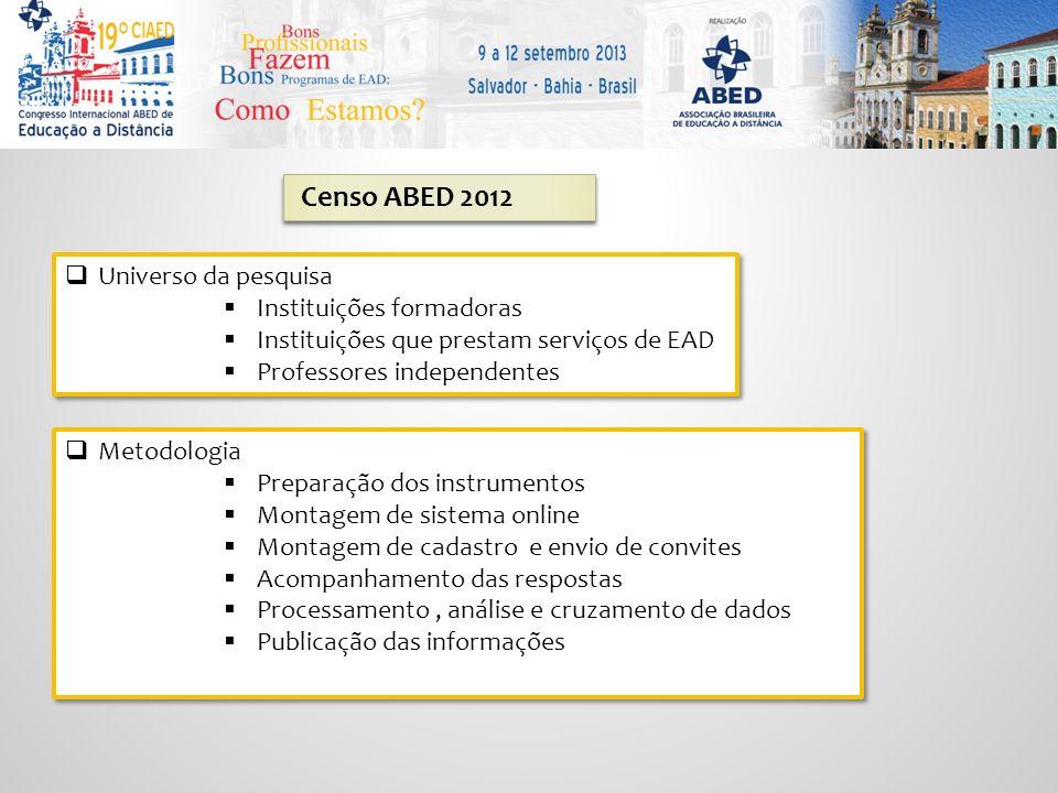 Censo ABED 2012 Universo da pesquisa Instituições formadoras