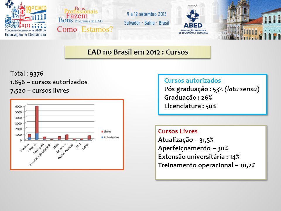 EAD no Brasil em 2012 : Cursos