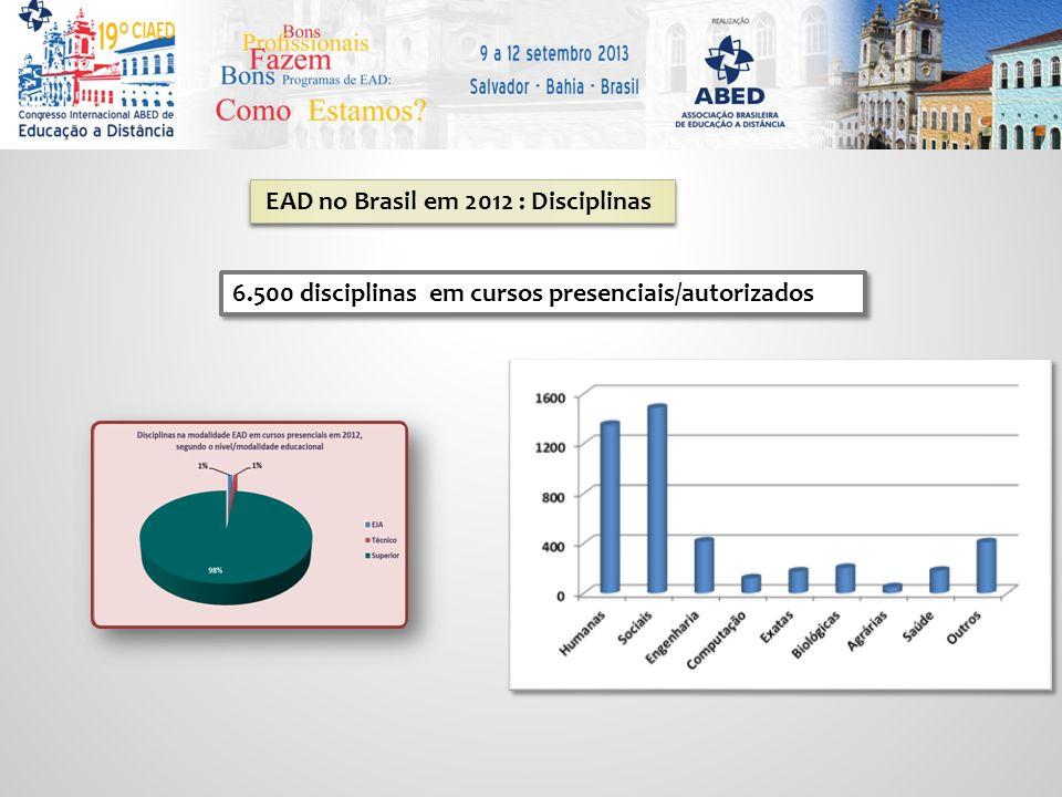 EAD no Brasil em 2012 : Disciplinas