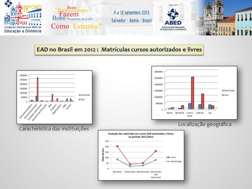 EAD no Brasil em 2012 : Matrículas cursos autorizados e livres