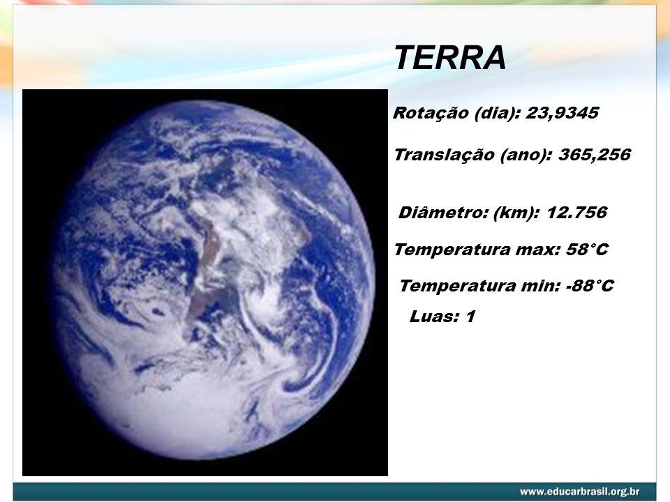 TERRA Rotação (dia): 23,9345 Translação (ano): 365,256