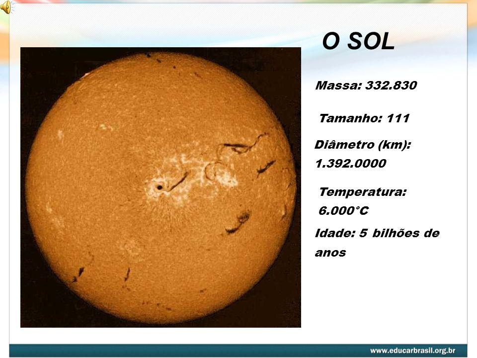 O SOL Massa: 332.830 Tamanho: 111 Diâmetro (km): 1.392.0000
