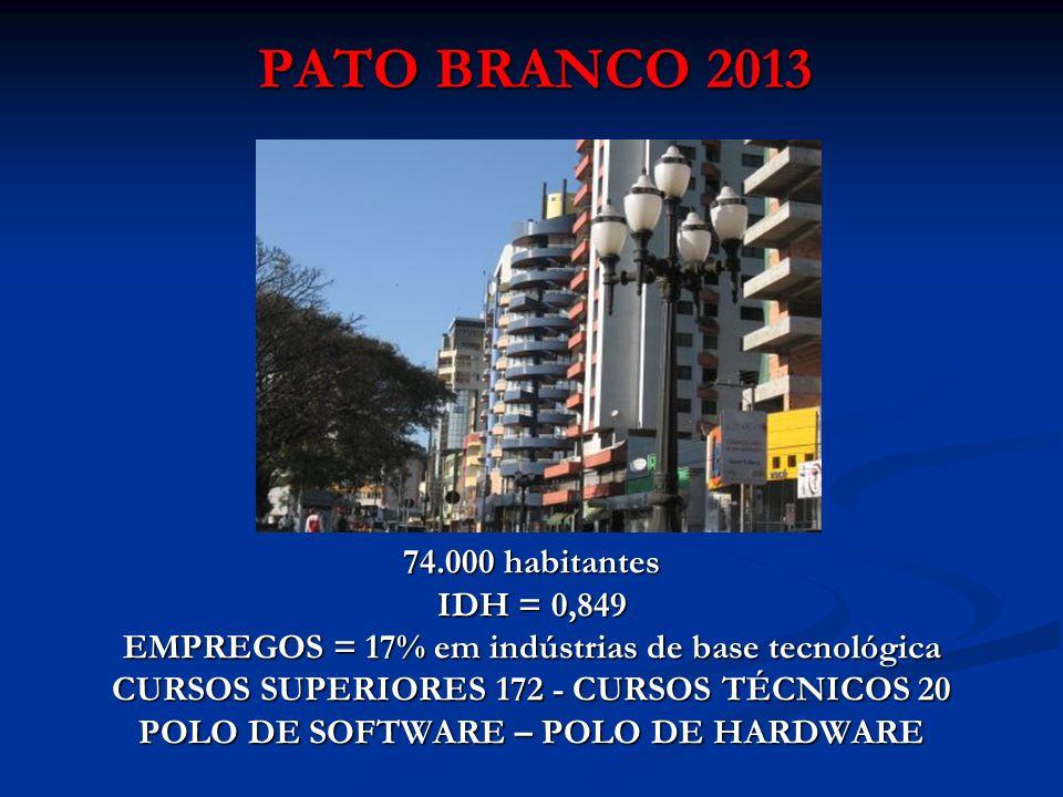 PATO BRANCO 2013