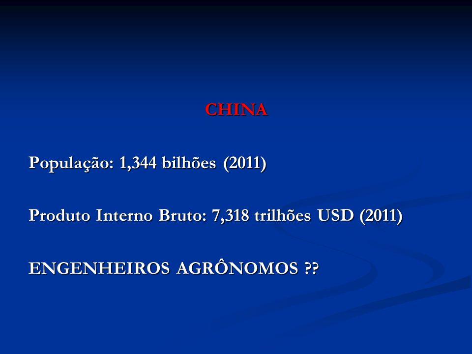 CHINA População: 1,344 bilhões (2011) Produto Interno Bruto: 7,318 trilhões USD (2011) ENGENHEIROS AGRÔNOMOS