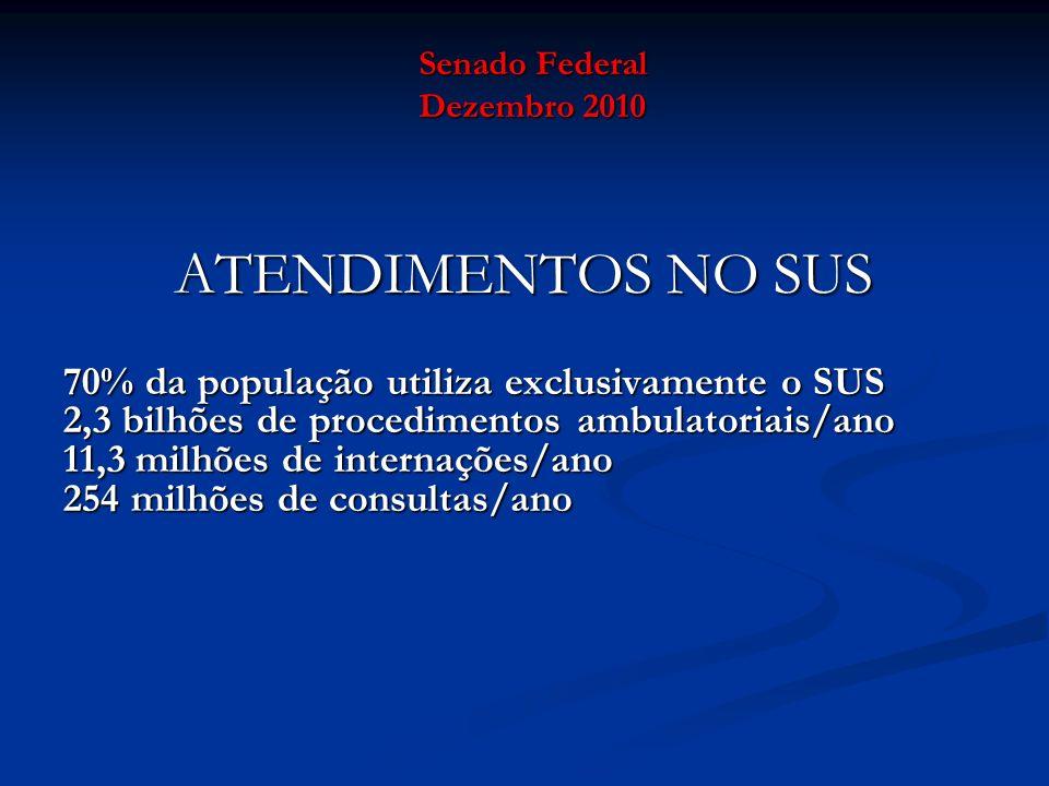 Senado Federal Dezembro 2010
