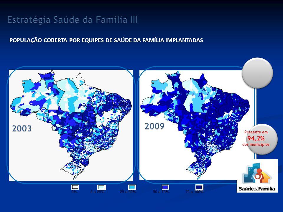 POPULAÇÃO COBERTA POR EQUIPES DE SAÚDE DA FAMÍLIA IMPLANTADAS