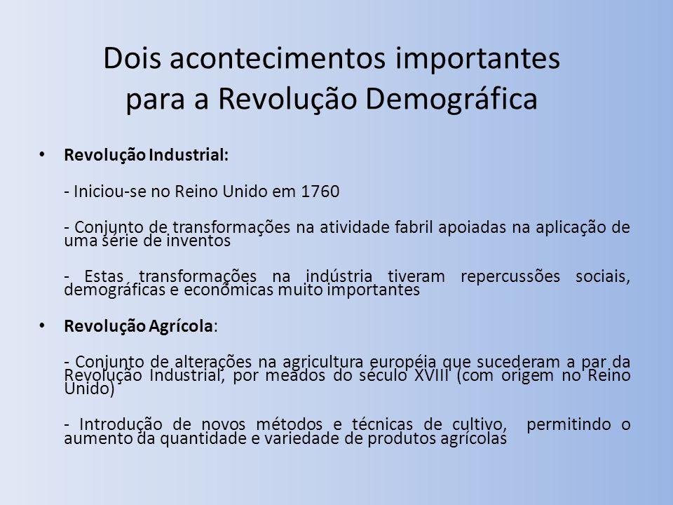 Dois acontecimentos importantes para a Revolução Demográfica
