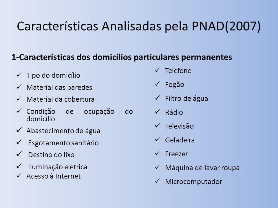 Características Analisadas pela PNAD(2007)