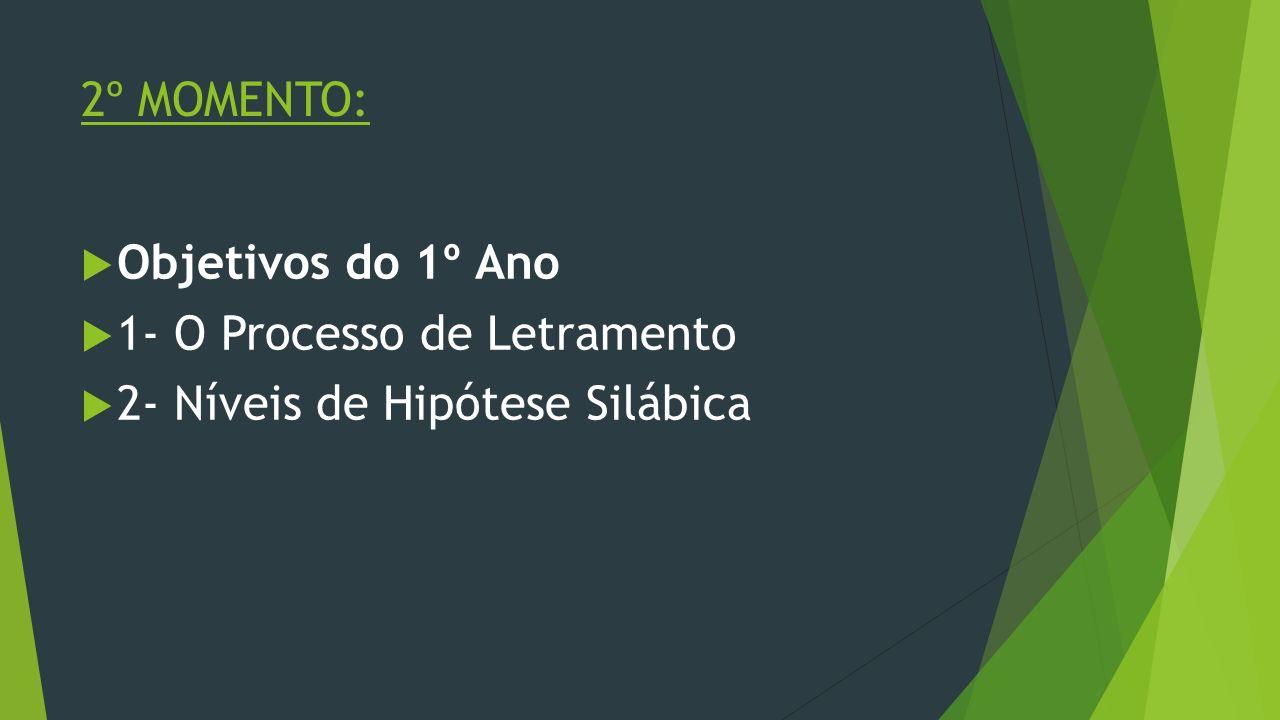 2º MOMENTO: Objetivos do 1º Ano 1- O Processo de Letramento 2- Níveis de Hipótese Silábica