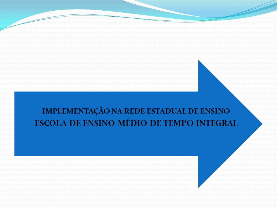ESCOLA DE ENSINO MÉDIO DE TEMPO INTEGRAL